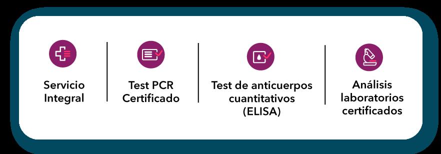 Servicio integral de detección de coronavirus. Test PCR y de anticuerpos (IgA e IgG).